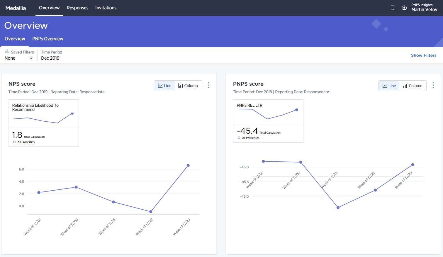 medallia xchange marketplace predictive nps